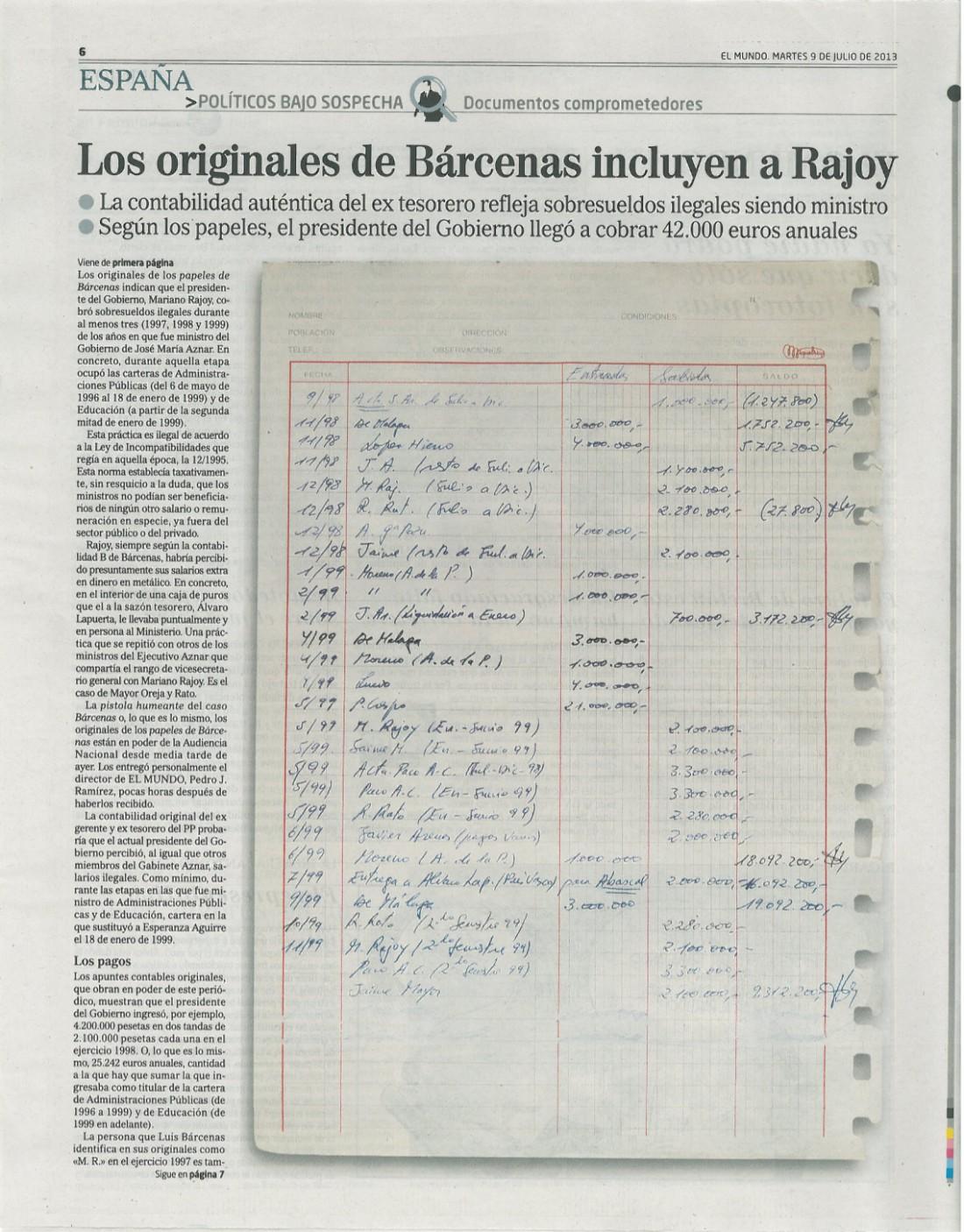 Papeis de Bárcenas