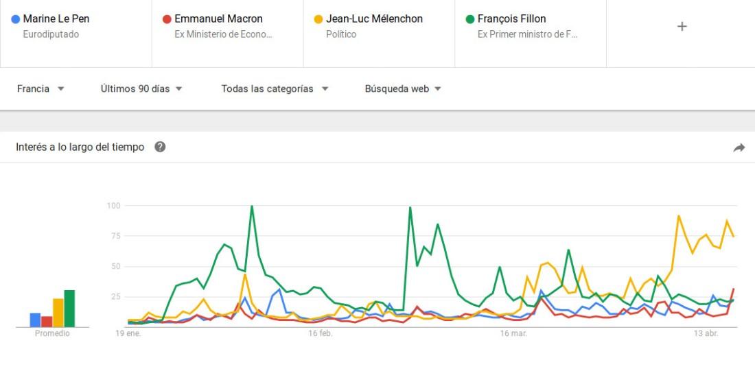 google-trends-francia